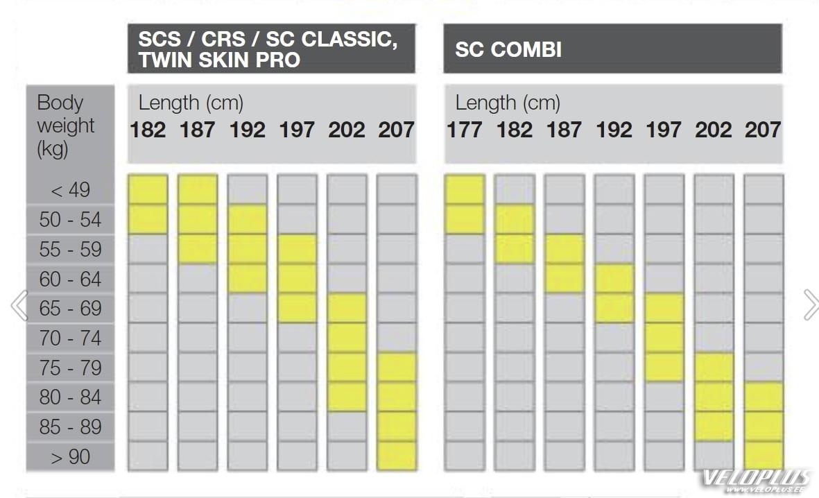 9a72d3b0c58 Suusad Fischer SCS CL NIS klassika 202   Veloplus
